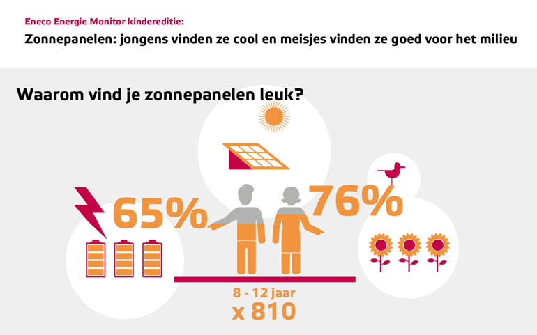 Infographic_Energie_Monitor_kidsV4_1