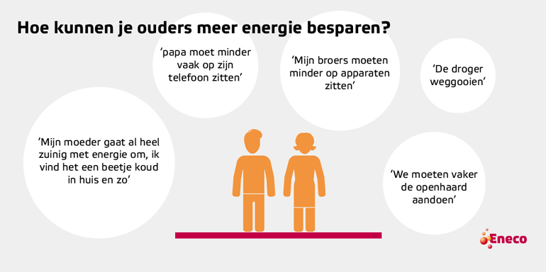 Infographic_Energie_Monitor_kidsV4_4