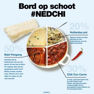 #NEDCHI